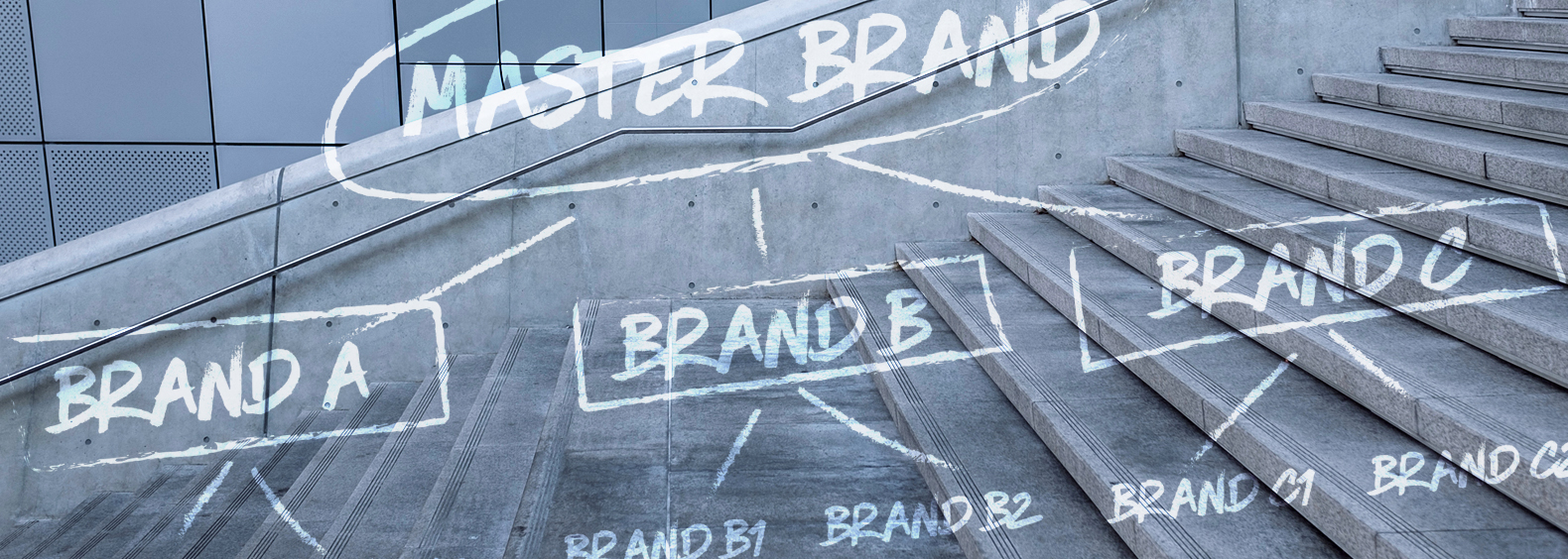 Brand Architecture - Banner